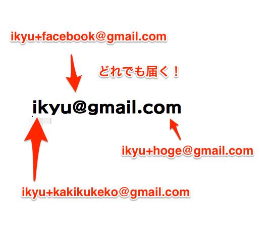 Gmail-ad-1