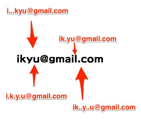 Gmail-ad-2