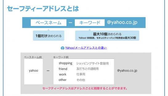 Yahoo_メール_-_セーフティーアドレスツアー