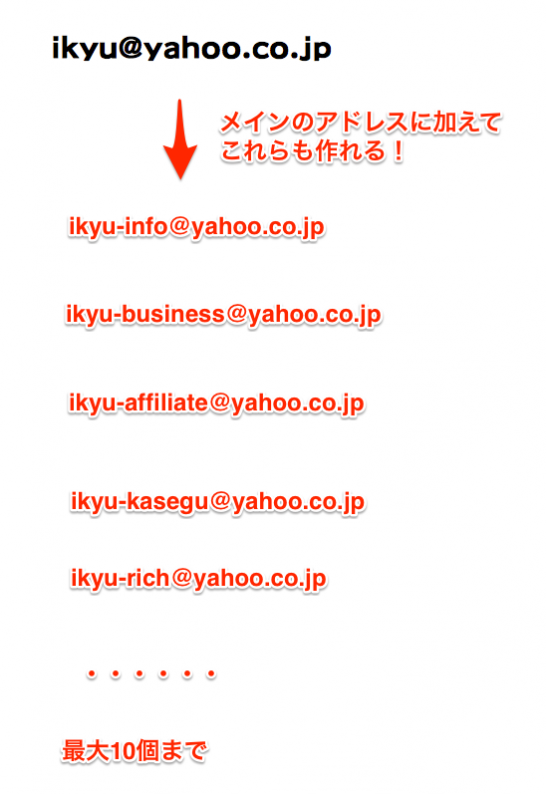 yahoomail-ad-3